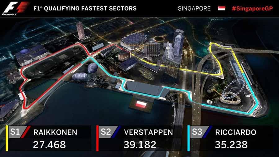 F1: וטל מזנק ראשון בסינגפור